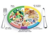 Загородный клуб Юна-Лайф - иконка «питание» в Апрелевке